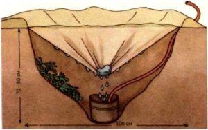 яма с пленкой для получения воды